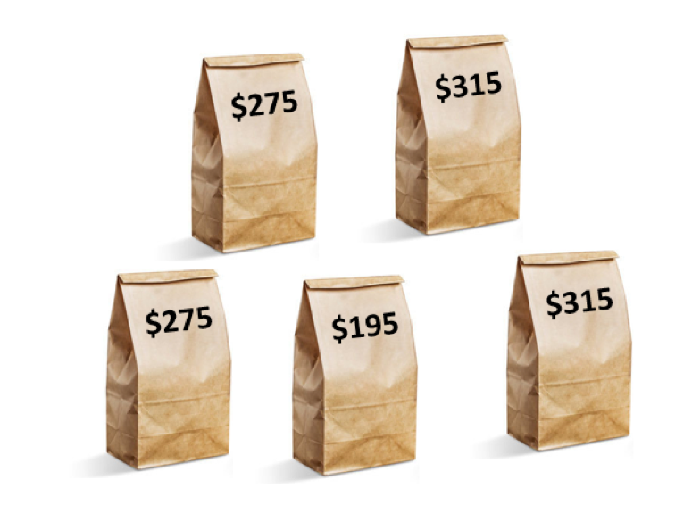 Returnable Assets and Bags of Money. What's the Difference?