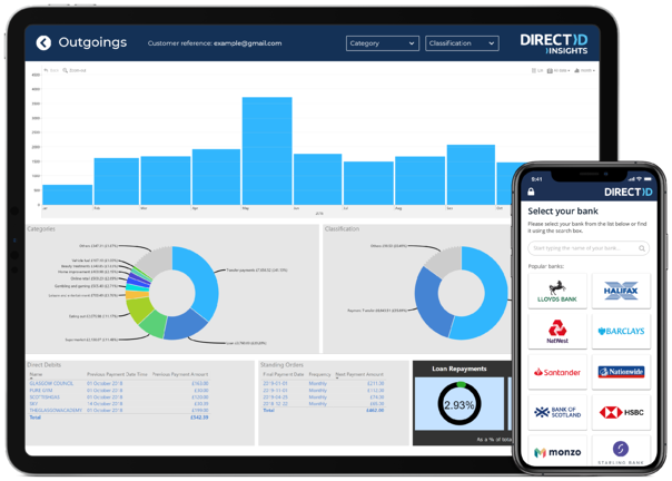 DirectID Decisioning Platform Launched by The ID Co.