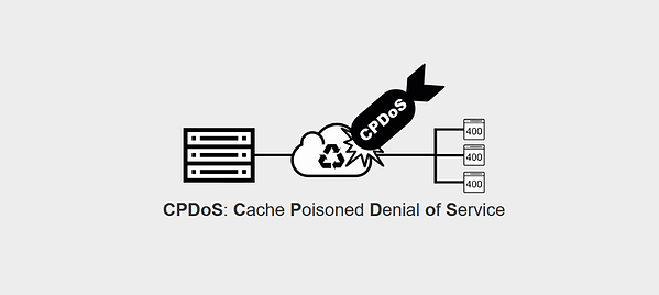 CPDoS Attack can Poison CDNs to Deliver Error Pages Instead of Legitimate Sites