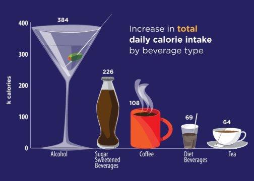 diet_drinks_image.jpg