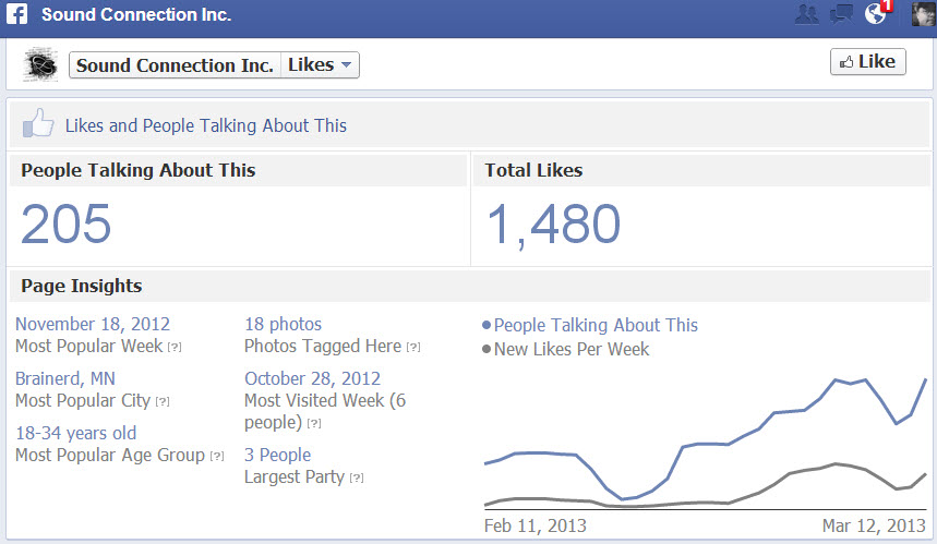 5 Essential Tips to Jump Start your Facebook Fan Page