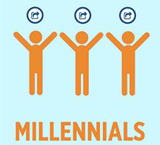 the-millennial-generation