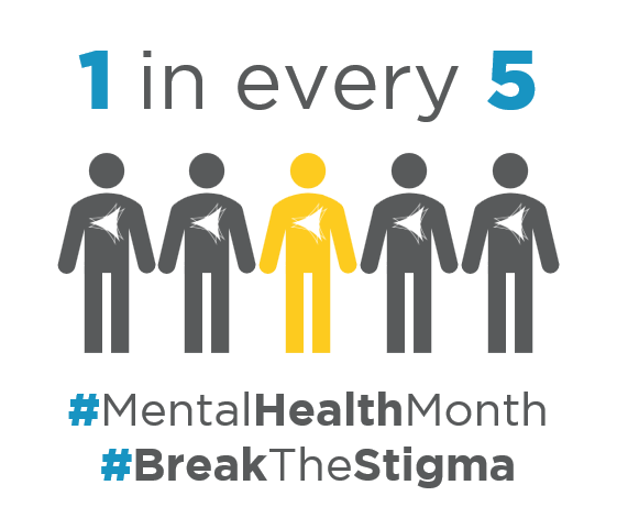 May is Mental Health Awareness Month 2019