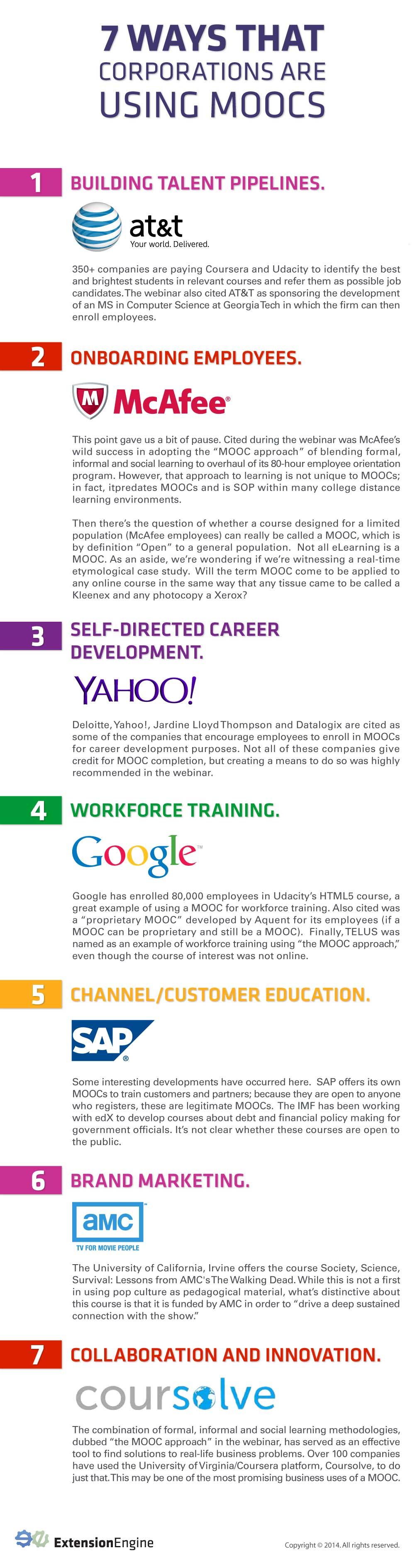 Putting MOOCs to Work Recap [Infographic]