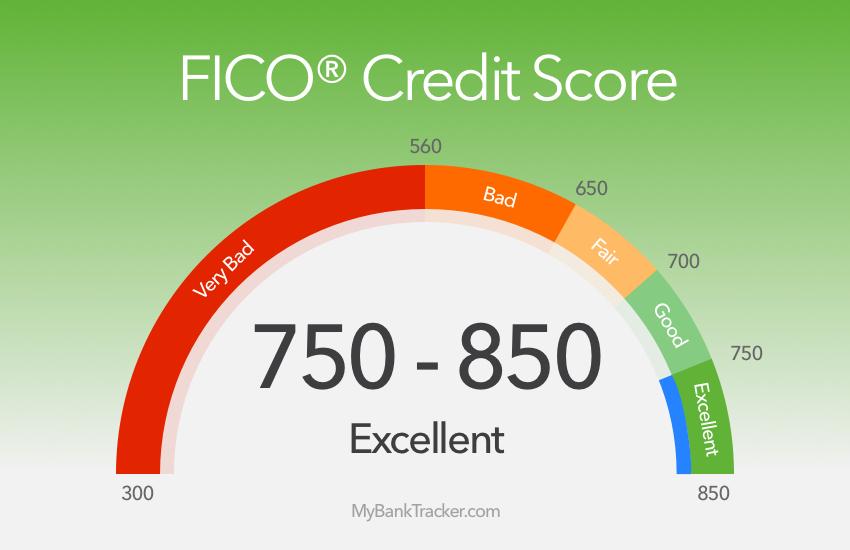 excellent-credit-score-750-850