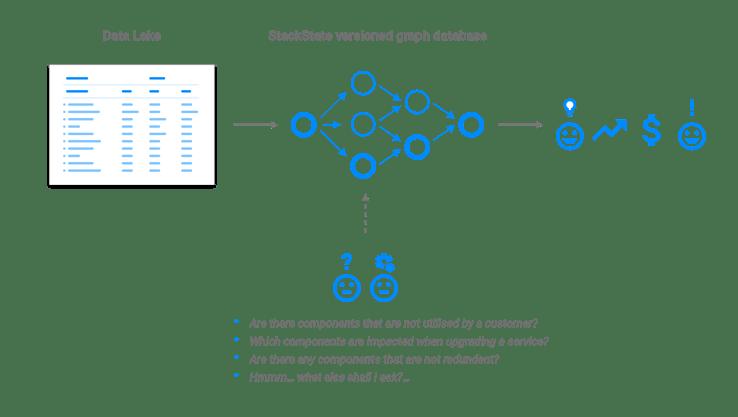Splunk Data Lake_Diagram (1).png