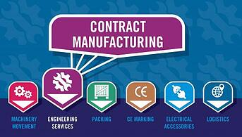 IES in Focus: Contract Manufacturing