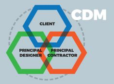 Construction Design Management Capability (CDM) at IES