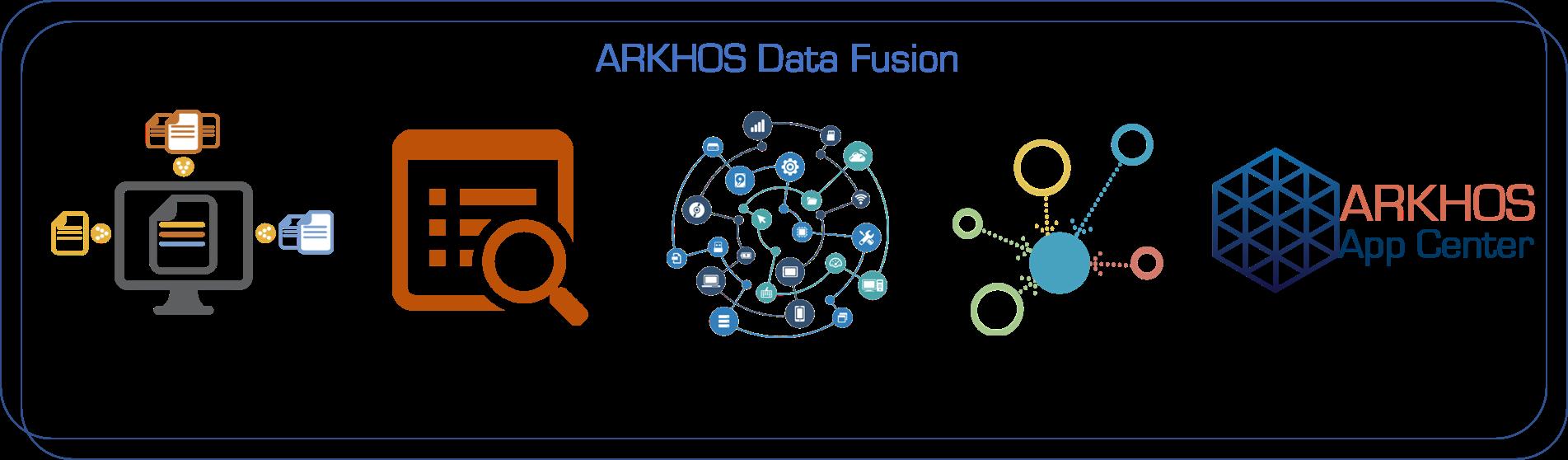 Arkhos Data Fusion