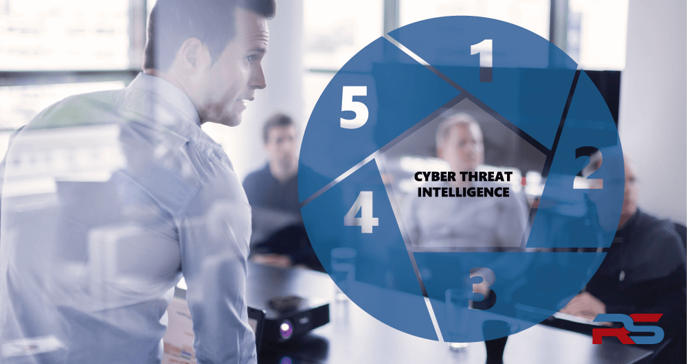 Are You Built to Defend Against Today's Cyber Threats?