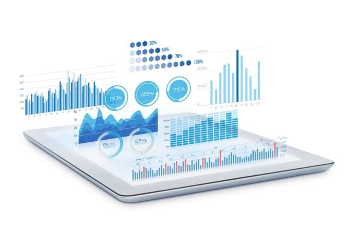 Utilization Data Optimizes Lab Operations