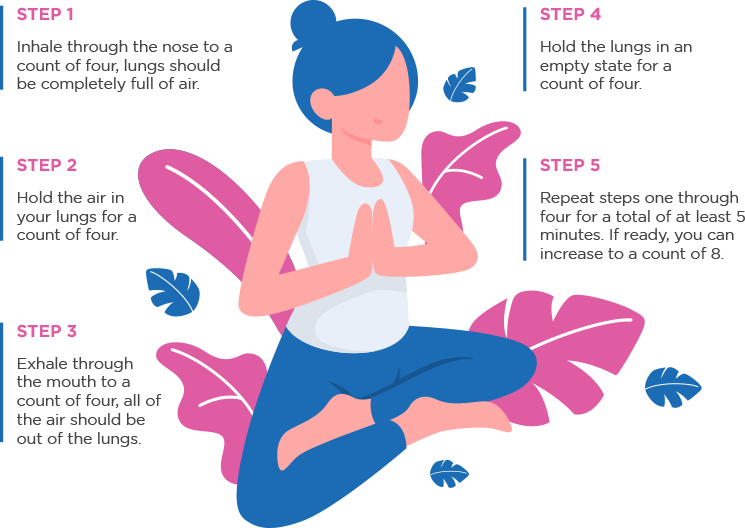 Woman sitting in Lotus Yoga Pose doing square breathing exercise also known as box breathing technique