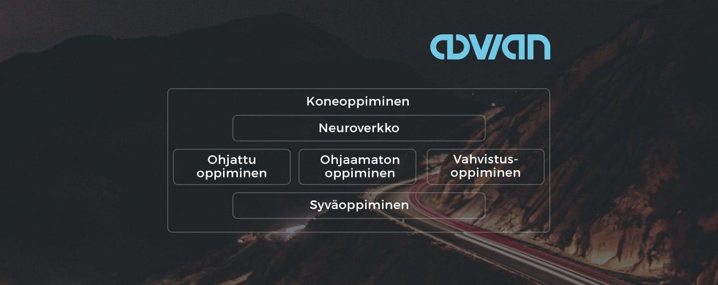 Advian-blogikuvitus-tekoaly-1