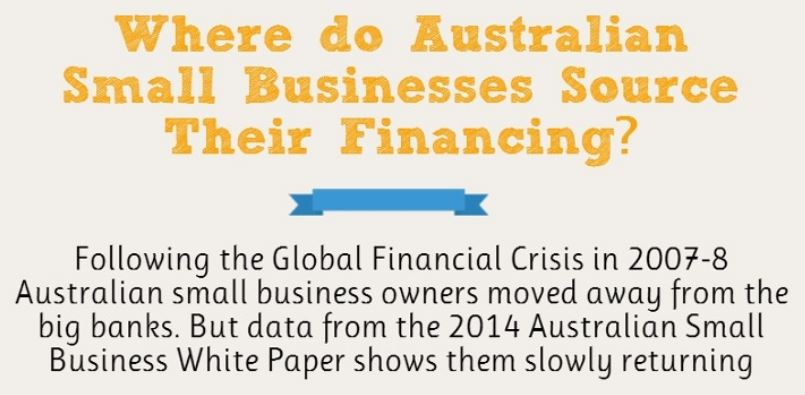Thumbnail Where do Australian Small Businesses Source Their Financing