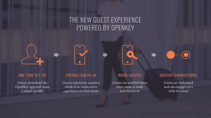 OpenKey Guest Experience