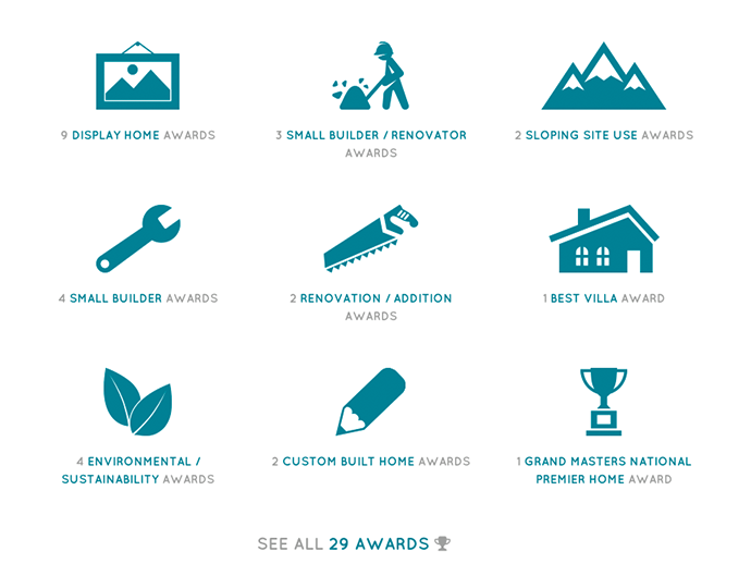 Awards won by Serenity Homes