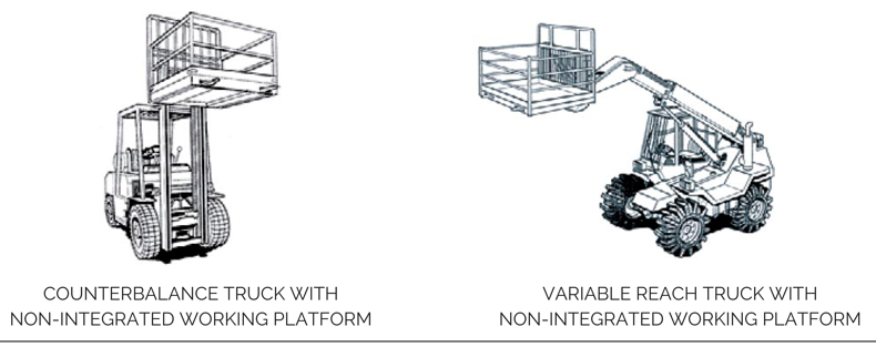 How to use forklift cages?