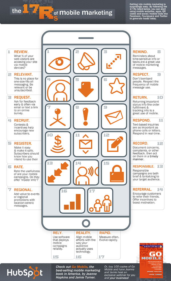 17 R's of Mobile Marketing Infographic