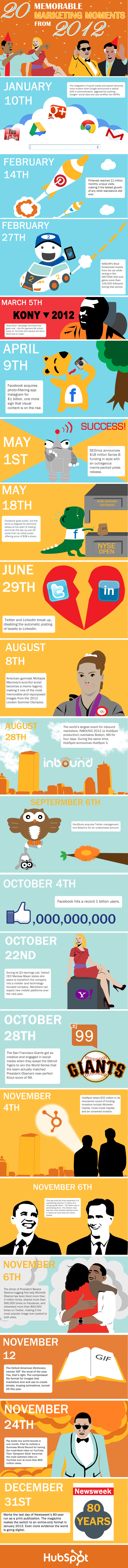 20 Memorable Marketing Moments of 2012 HubSpot Infographic