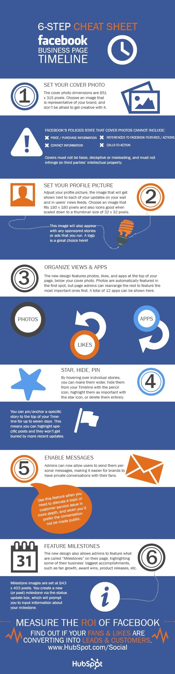 Facebook Page Timeline Design Cheat Sheet