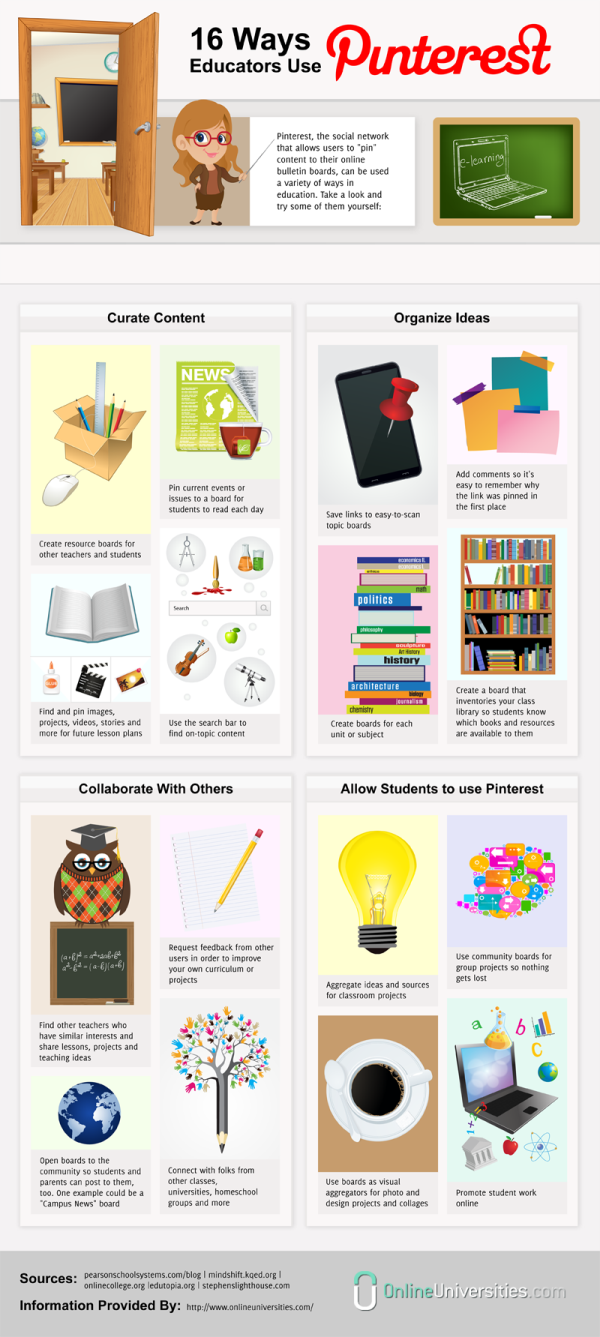 How Educators Use Pinterest 800 resized 600