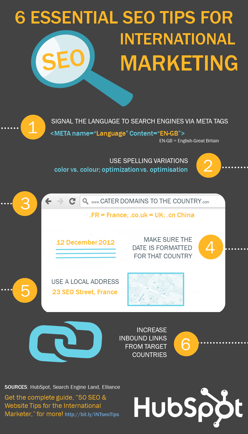 International SEO Tips Infographic