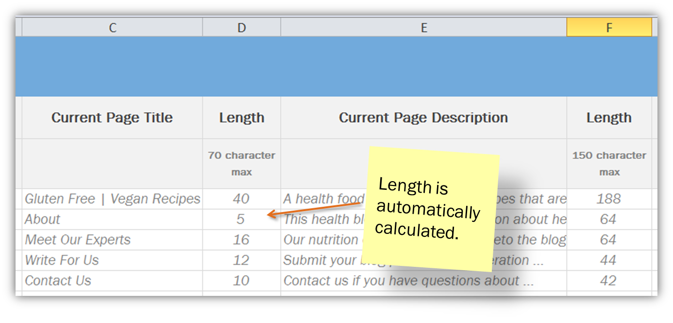 calculating page title and description length