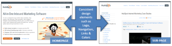 6 Guidelines for Exceptional Website Design and Usability