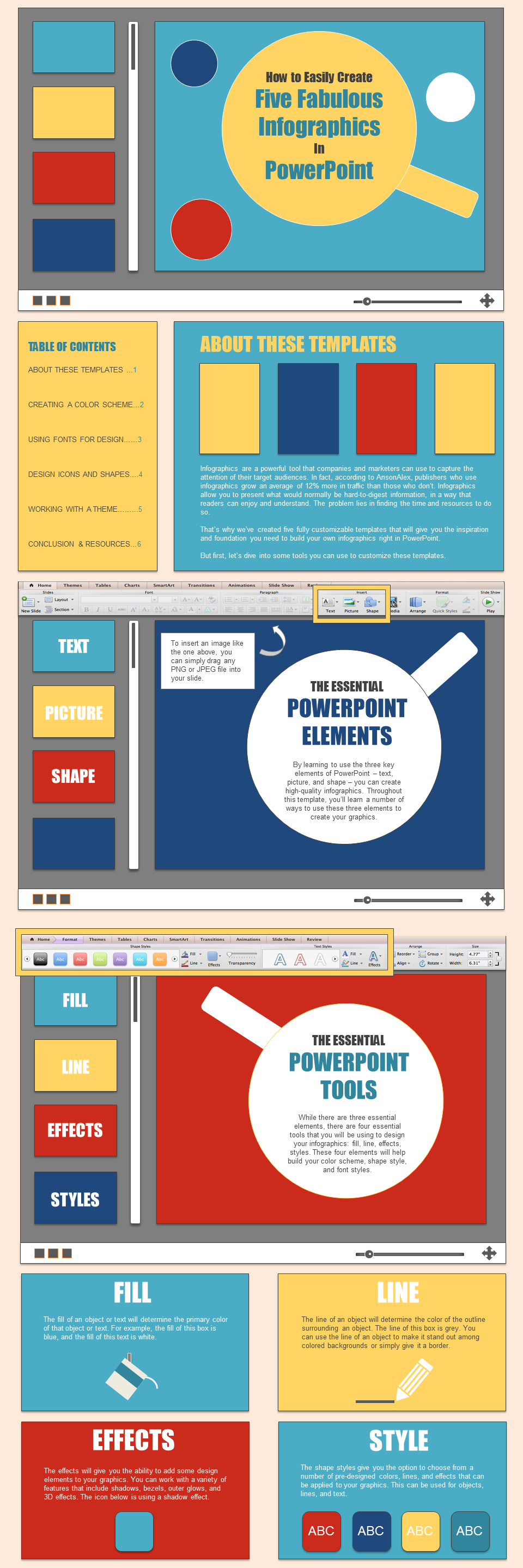 5 infographics to teach you how to easily make infographics in powerpoint  free templates