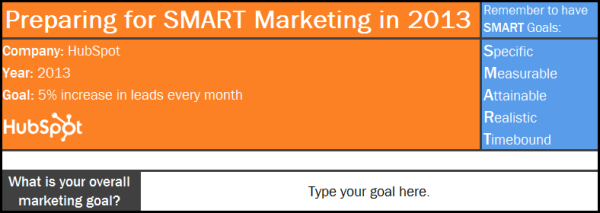 setting marketing goals template resized 600