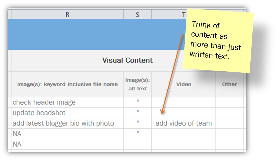 visual content like images are important too