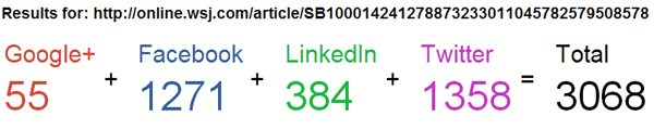 wsj link tally resized 600