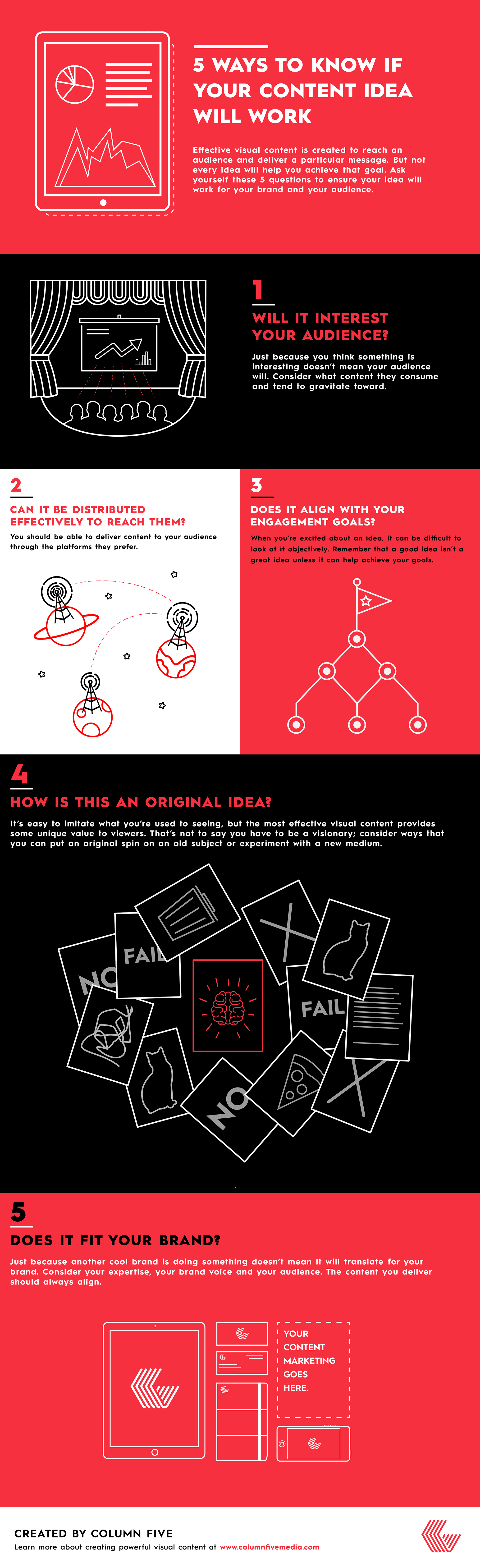 Will Your Idea Actually Work? 5 Questions That'll Help You Find Out [Infographic]