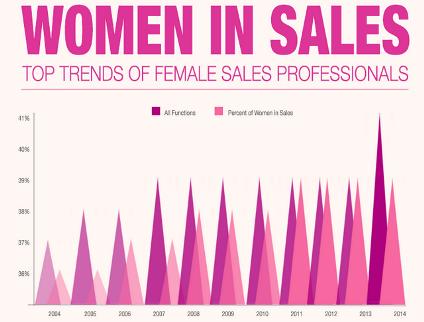 women-in-sales-1