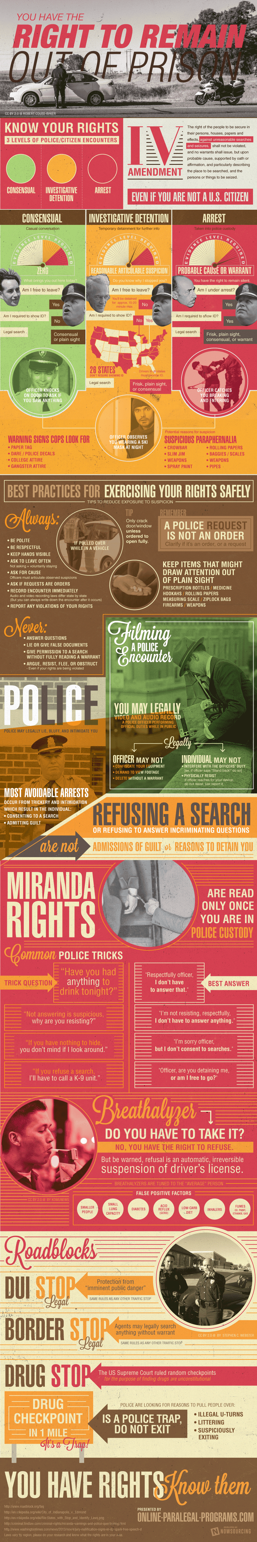 infographic-police-rights