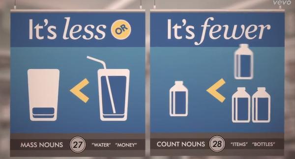 less-vs-fewer