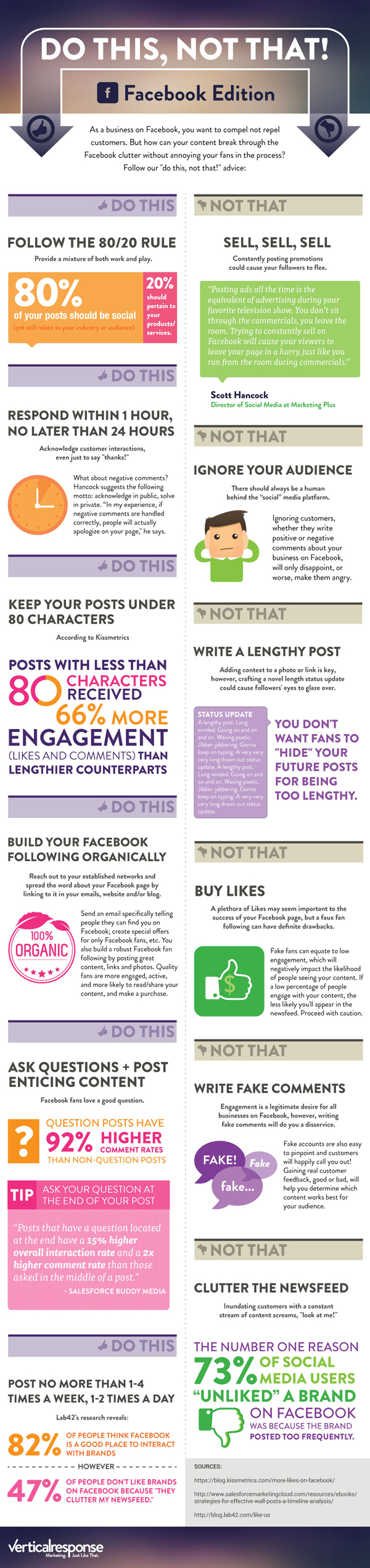The Do's and Don'ts of Using Facebook for Business [Infographic]