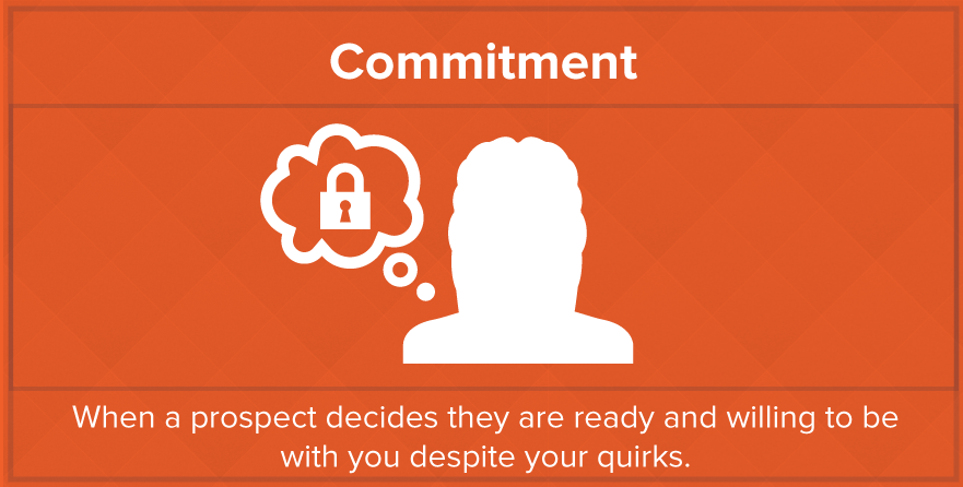 inbound-marketing-is-like-dating-commitment-stage