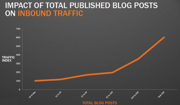 blog-slide-7-resized-600