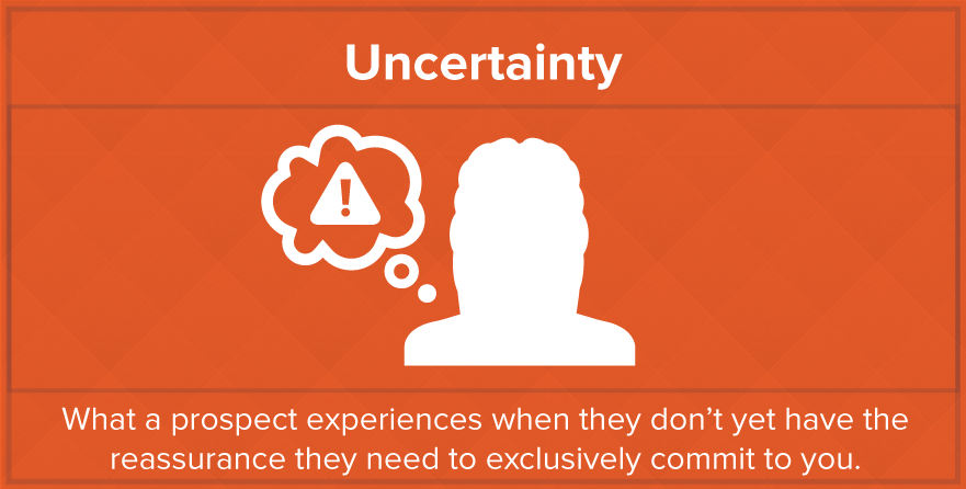 inbound-marketing-is-like-dating-uncertainty-stage