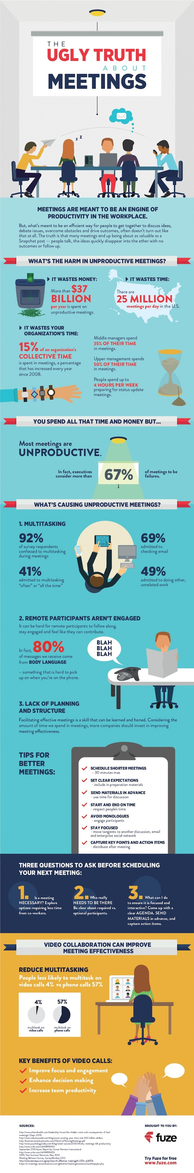 The Ugly Truth About Meetings: Why They Are Such a Time Suck [Infographic]
