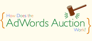 google-adwords-auction