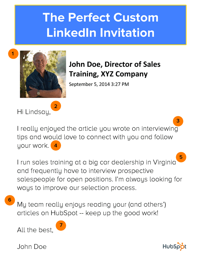 How to Write the Perfect LinkedIn Invitation [Template] | Viral