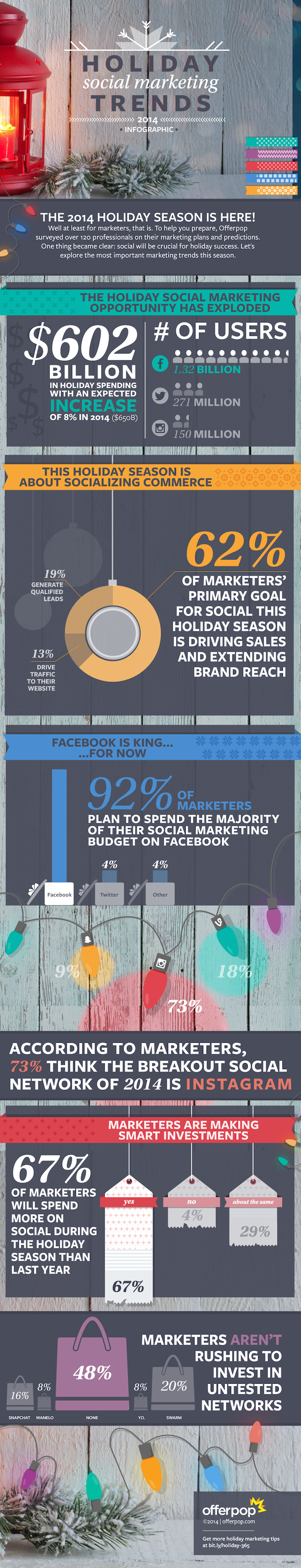 Holiday-trends-infographic