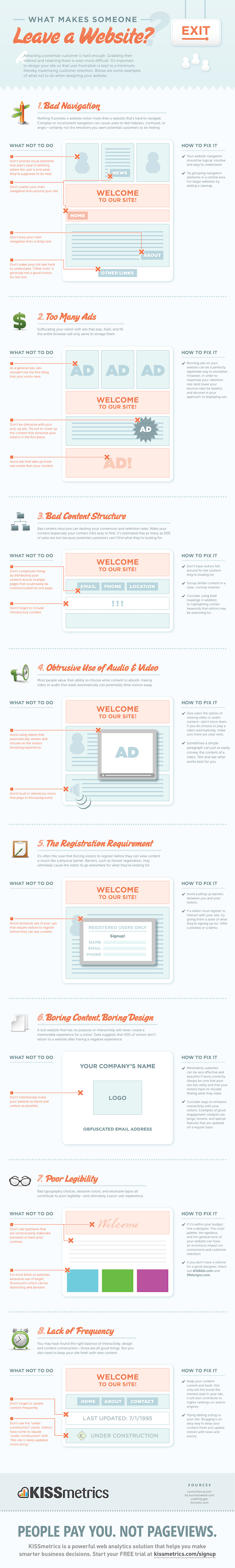 Why People Leave Your Website [Infographic]