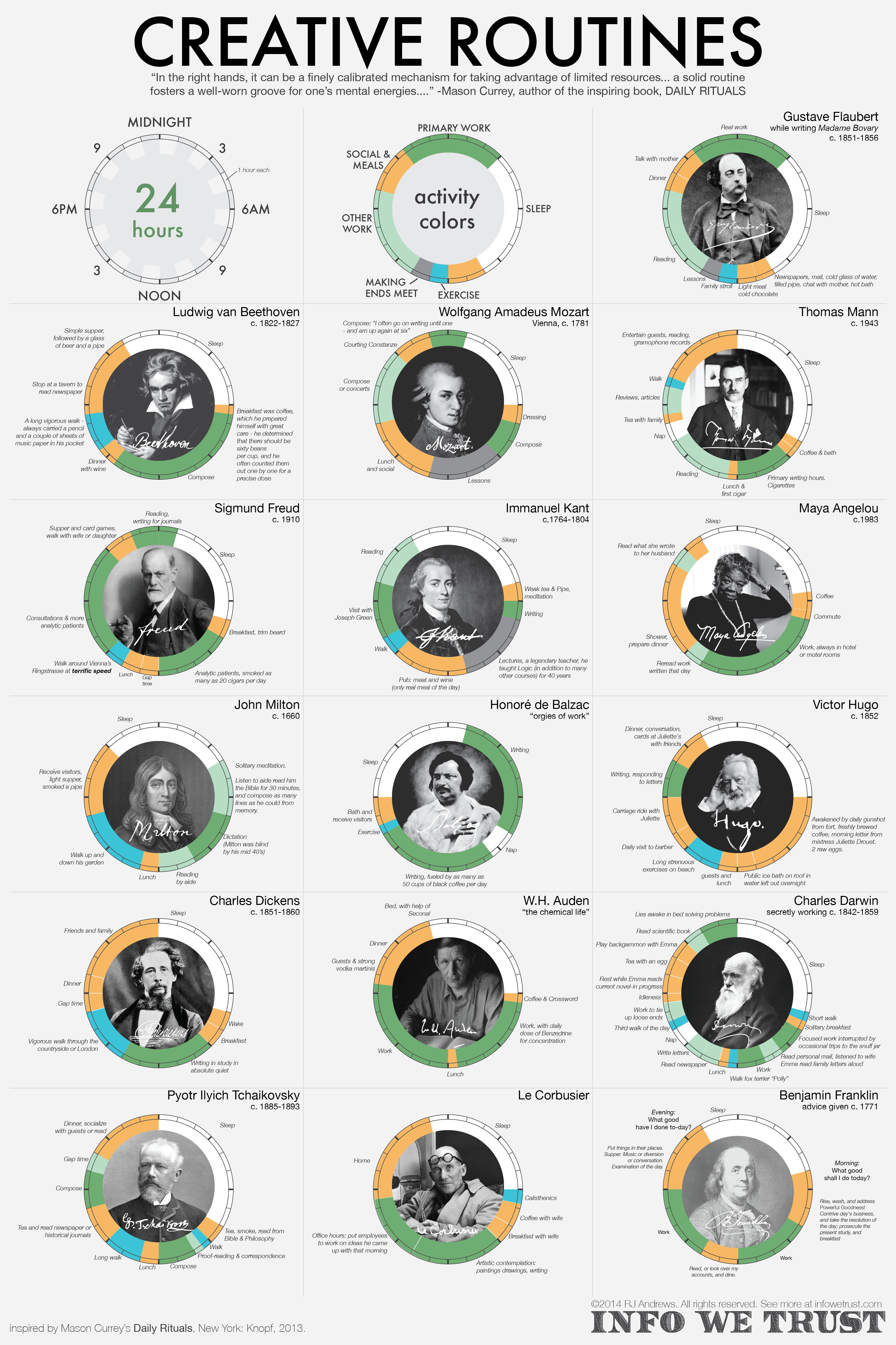 9 Examples Of Extraordinary Infographics From 2014