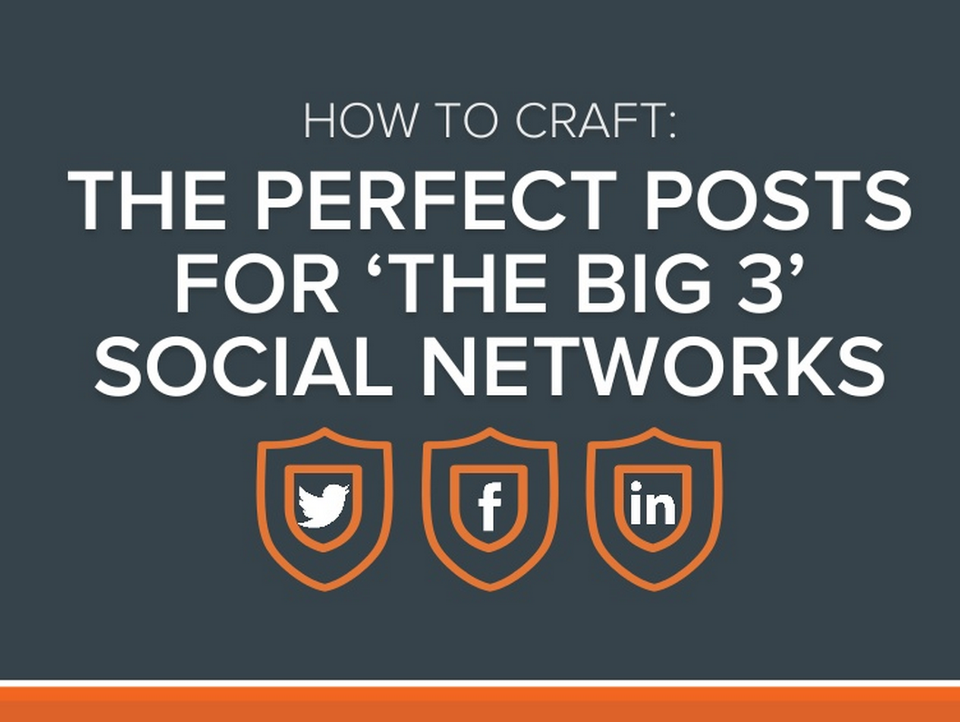 How to Craft Perfect Posts for Facebook, LinkedIn & Twitter