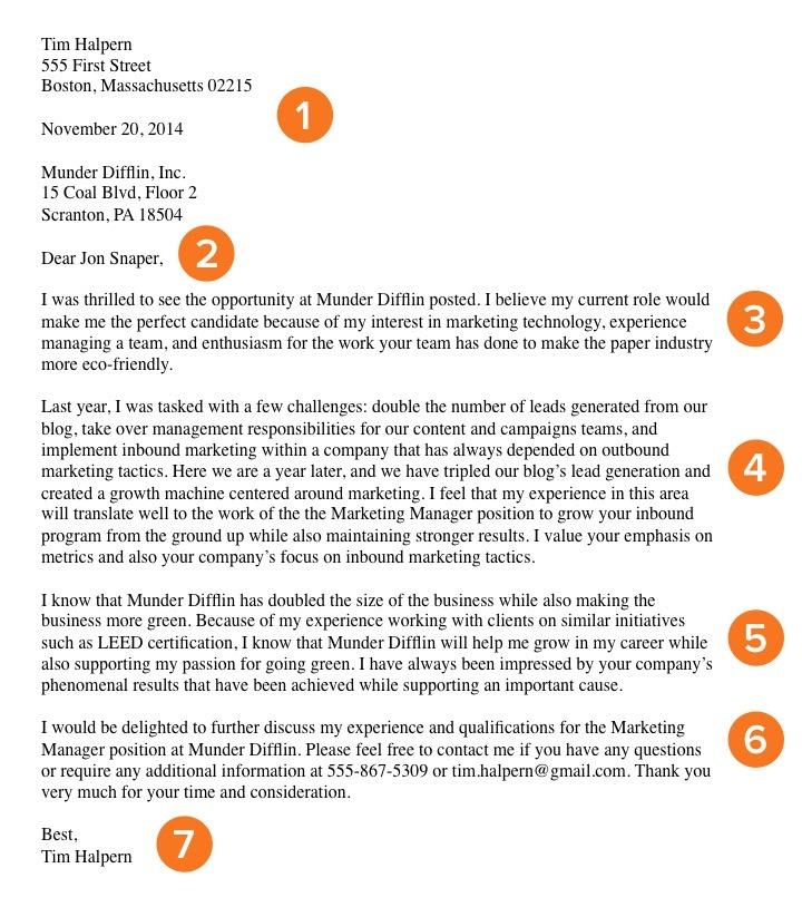 marketing sample cover letter