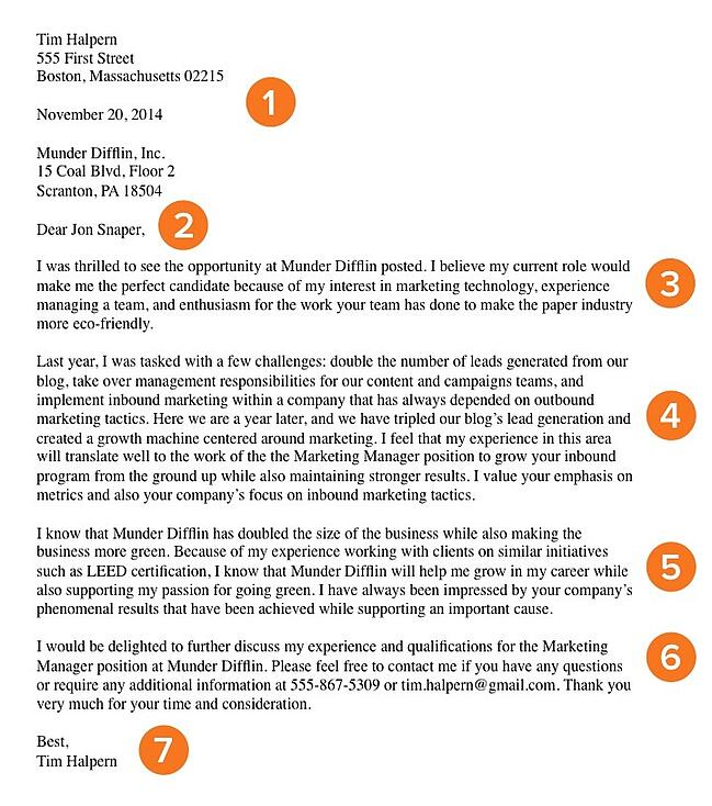 How to write a cover letter that gets you the job template examples cover letter example spiritdancerdesigns Images