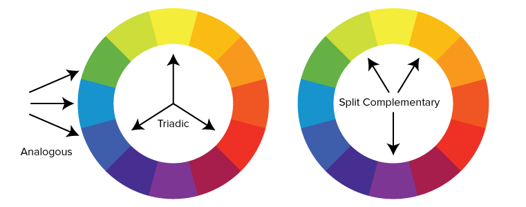 Color Theory 101 Deconstructing 7 Famous Brands 39 Color